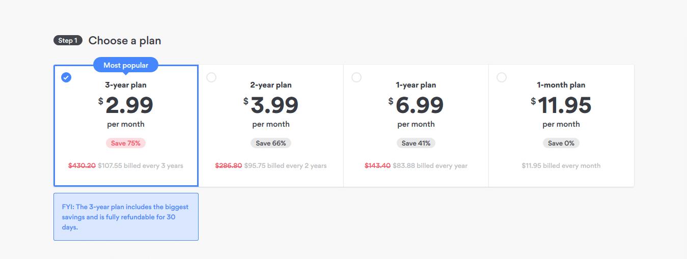 Bitcoin cash dobro ulaganje