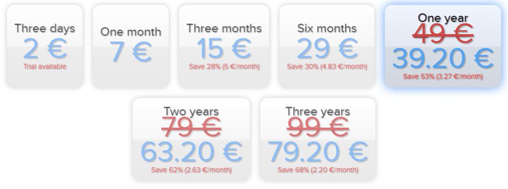 airvpn-pricing